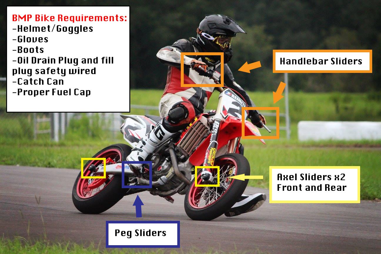 bike_diagram